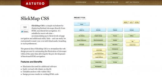 SlickMap CSS