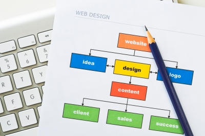 Is Workflow Management Software Useful in Web Design